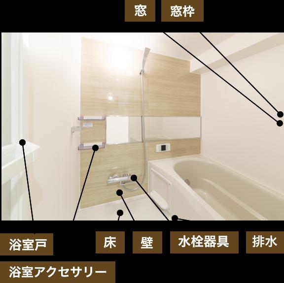画像:浴室の点検例