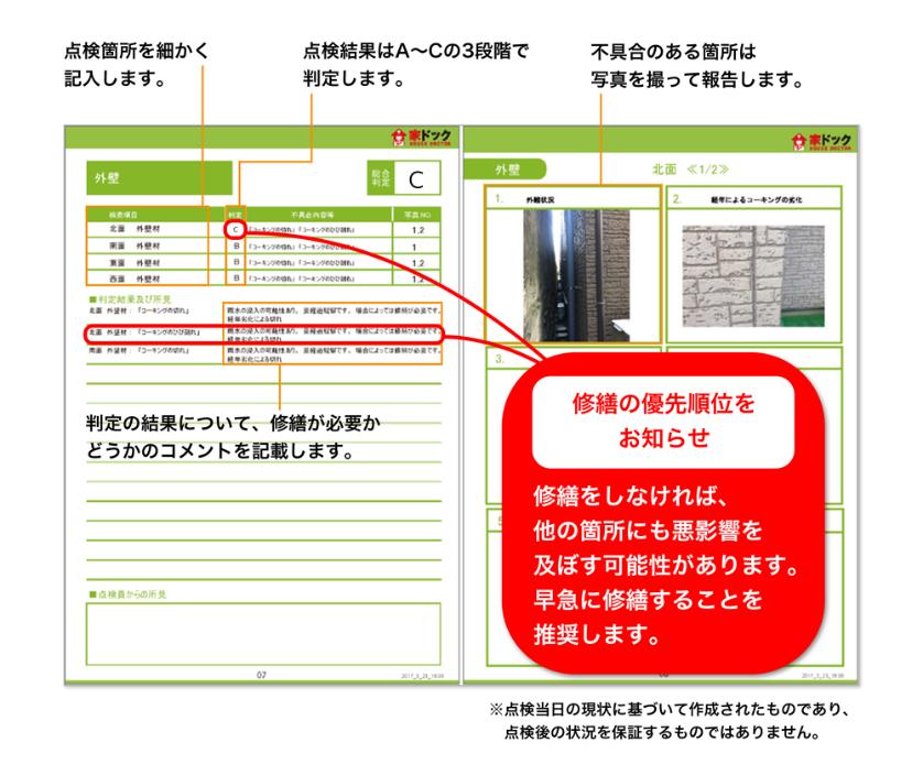 画像:定期点検報告書のイメージ